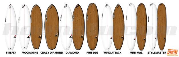 Gama de Tablas de Surf Fanatic 2014