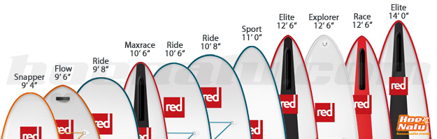 Nueva gama de tablas de SUP Hinchable RedPaddle Co 2015