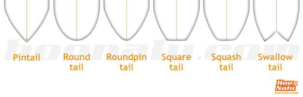 Tipos y diseños de tails de tablas de SUP