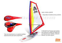 Starboard WindSUP Sail Package