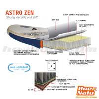 Tecnología Astro Starboard 2015