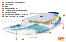 Starboard AST Electric technology