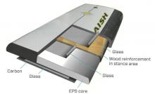 Cross section of Naish's Glide technology