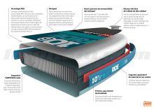 Nueva tecnología de fabricación Red Paddle Co MSL