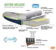 New inflatable SUP board manufacturing technology by Starboard: Astro Deluxe
