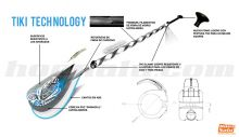 Tiki Tech paddle technology by Starboard