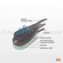 Tecnología Arma Carbon de Starboard