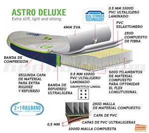 Tecnología Astro hinchable de Starboard