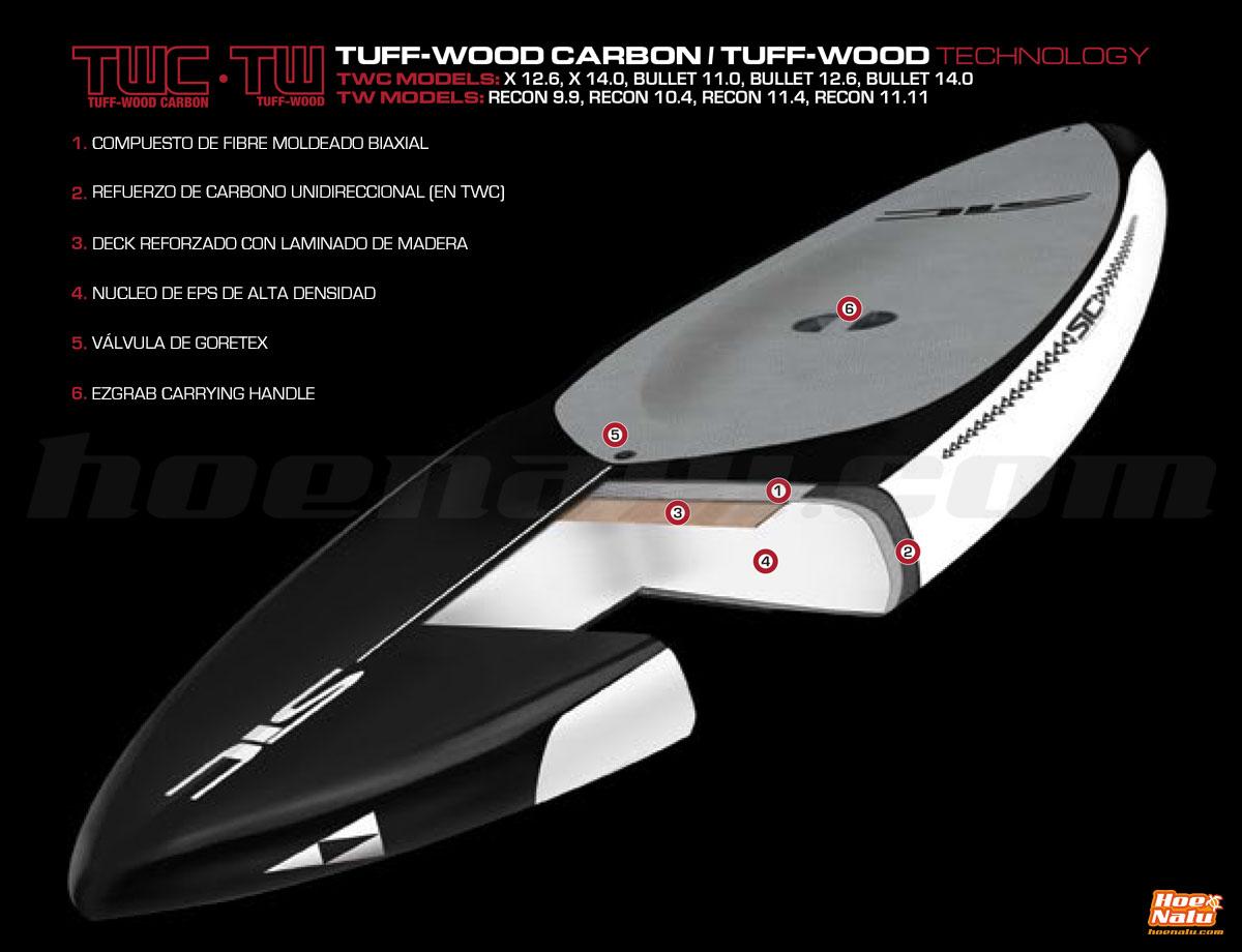 Tuff Wood Carbon/Tuff Wood Technology